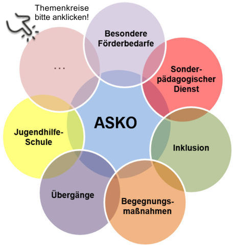 Askorondo